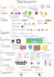 Tekenlesjes: Beeldaspecten werkblad! Ontzettend handig voor het leren van de beeldaspecten in...beeld! Leuk om te doen met de leerlingen