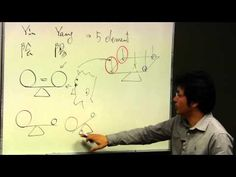 yin and yang, five element theory