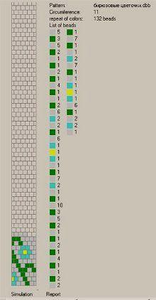 Rengarenk pitonlar – Gözümüze takılanlar – My All Pin Page Bead Crochet Patterns, Bead Crochet Rope, Lace Patterns, Beading Patterns, Crochet Beaded Bracelets, Seed Bead Bracelets, Loom Bracelet Patterns, Schmuck Design, Brick Stitch