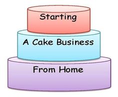 I am often asked howI gotstarted makingcakesfrom home. While everyone may do it differently, here is how I did it and tips on what I would do differently. How did I start making cakes? Like most people, my cake making started as a hobby. I grew up around a grandmother …