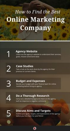 Characteristics Of Online Marketing Services Companies