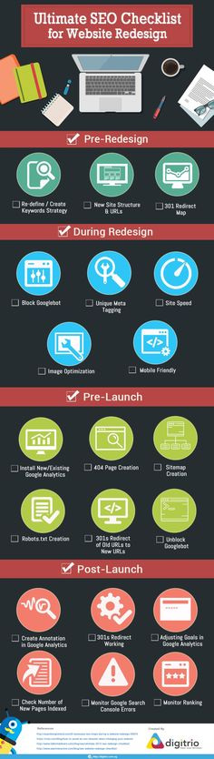 SEO Checklist for Website Redesign #infographic #SEO #WebDesign