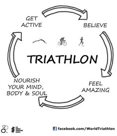 Training for a triathlon but don't know where to start?Try our Ultimate Triathlon training guide. Click the link to Get ready for your next big race!