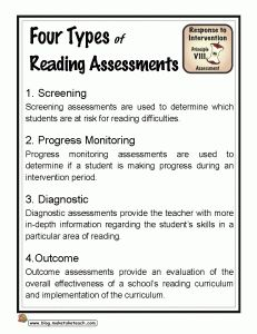 4 types of reading assessments. Free printable.