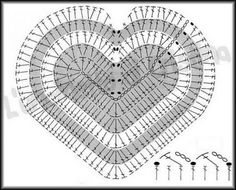 Grafico para realizar alfombra de trapillo con forma de corazon