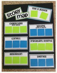 story map idea
