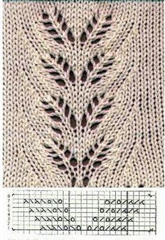 Lace Knitting Pattern Rowan Leaves
