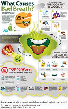 We found an infographic that explains the causes of #bad #breath, and details some common but ineffective ways to treat bad breath....for details you can visit http://www.dentalimplantsclinicindia.com/