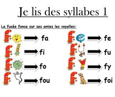 See related links to what you are looking for. French Flashcards, French Language Lessons, Education Positive, Chore Chart Kids, Chores For Kids, School Art Projects, Teaching French, Learn French, Kids Learning