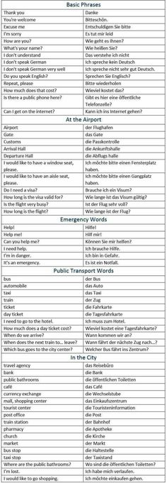 Basic German Phrases for Travelling