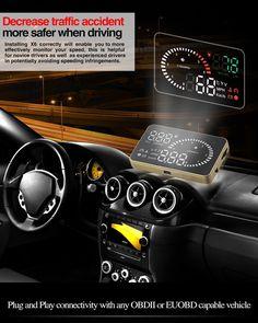 Projektor für die Autowindschutzscheibe