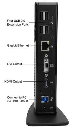 Plugable USB 3.0 Docking stations with 2 monitor out (1 HDMI, 1 DVI/VGA) http://www.amazon.com/Plugable-UD-3900-Universal-2048x1152-Ethernet/dp/B00ECDM78E/ref=sr_1_1?s=electronics