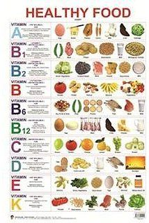 Food High In Vitamin K Nutrient Charts