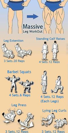 PUSH/ PULL/ LEGS EXERCISES Shoulder days are incomplete without lateral raises. It's a staple after shoulder pressing exercise. There is no doubt this exercise Fitness Workouts, Weight Training Workouts, Gym Workout Tips, Biceps Workout, Yoga Fitness, Workout Bodyweight, Health Fitness, Waist Workout, Bodybuilding Training