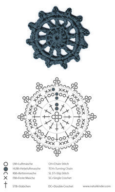FREE Sailor's Wheel Applique Motif crochet pattern - Pinned by intheloopcrafts.blogspot.com