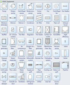 tolerancing symbols gdtsymbols   mechanical engineering design mechanical design