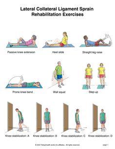 Ejercicios para esguince de ligamento colateral medial de rodilla Fuente: summitmedicalgroup.com