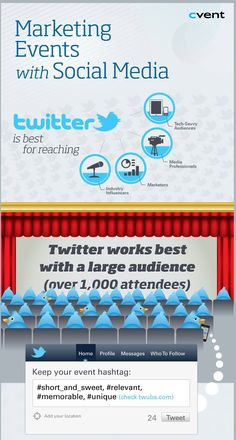 Using twitter to market your event... big graphic, just a few factoids