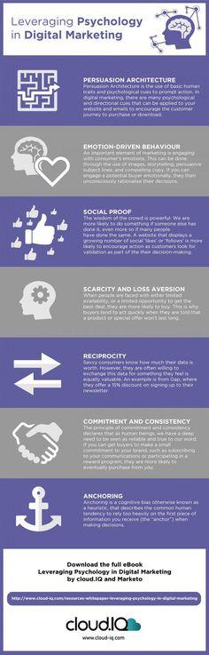 Psicología en Marketing Digital #Shift
