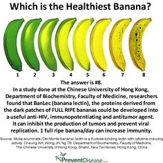 WHY BANANAS ARE GOOD FOR WEIGHT LOSS & IMMUNITY. If we look at the facts on bananas, we find a fruit with a low glycemic index, high in fiber and full of vitamins. Bananas are a natural and nutritious food that helps promote weight loss and enhance immunity.