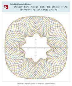 PolarPlot[Evaluate[Flatten[{Table[(20+Sin[4x+4.7])+((8+Sin[8x+1.8])-(20+Sin[4x+4.7]))(1+Sin[4x+n/Pi])/2,{n,0,19}]}]],{x,0,2Po}]