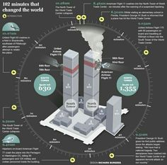9-11 Timeline 102 minutes that changed the world.
