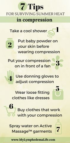 7 Tips to Surviving the Summer Heat In Compression
