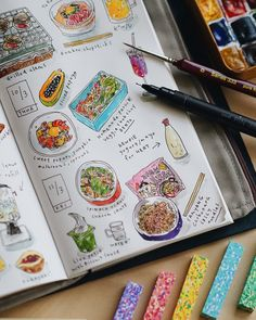 Spent a few hours completing this food journal in the 003 #travelersnotebook insert, doodles done with a Uni Pin pigment pen in 02, painted…