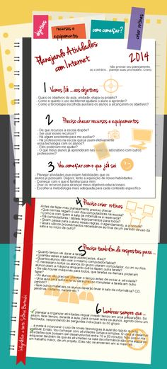 .: 6 passos para planejar aulas com Internet