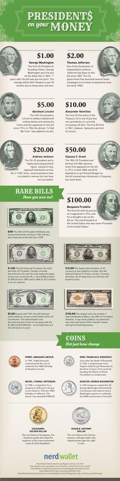 """In honor of U.S. President's Day, NerdWallet researched how our historical leaders came to be on our money. The Treasury.gov Resource Center says, """"Our records do not suggest why certain Presidents and statesmen were chosen for specific denominations."""" Is that really so? NerdWallet breaks down which presidents are featured on U.S. currency – including small bills, coins, and rare denominations – and why. Rare Gold, Silver and Copper Coins and Currency #TheHappyCoin #Coins #Gold #Silver…"""