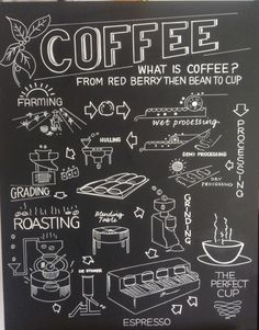 Coffee shop chalkboard