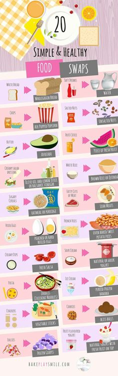 Healthy food and snacking swaps.