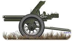 Engines of the Red Army in WW2 - 45mm M1937 Antitank Gun