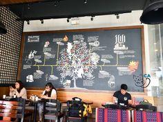 Sunday's Best Shop Breakfast Platter, Spiritual Needs, Next Sunday, Cebu City, Recipe Of The Day, Coffee Shop, Create, Coffee Shops, Coffeehouse