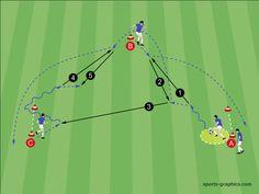 Das Fußballtraining ist effektiv, also lehrreich, wenn nach Schwerpunkten trainiert wird. So können sich die Spieler intensiv mit einem Thema auseinandersetzen und lernen. Es hat sich bewährt, das …
