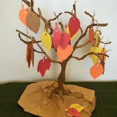 How to make a thankful tree for an amazing Thanksgiving tradition