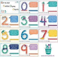 Printable Dot-to-Dot Number Rhyme Cards: Numbers 0-9 (free; from Learning 4 Kids)