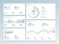 Data visualization infographic & Chart Dashboard Reports by Claudiu Cioba Popular Infographic Description Dashboard Reports by Dashboard Ui, Dashboard Design, Social Media Dashboard, Ui Ux Design, Excel Design, Financial Dashboard, Dashboard Reports, Sales Dashboard, Layout Design