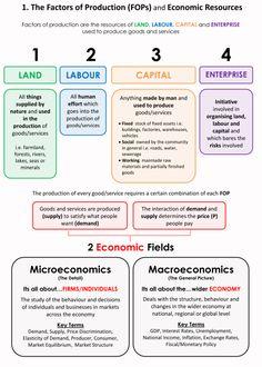 Factors-of-Production-1