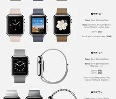 #Apple #Watch ecco tutti i prezzi