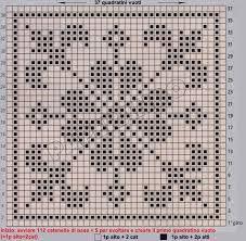 1000+ Bilder zu Moduli auf Pinterest  Quadratische Muster ...
