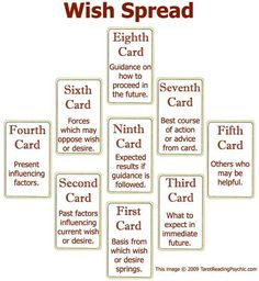The more specific a wish you have in mind the better, so your reading is CLEARER. Readings should not be mysterious but rather helpful & detailed!!       -Mitzi