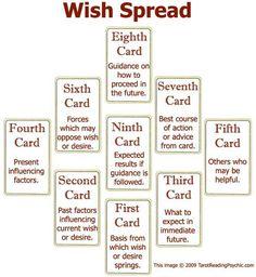 6 card relationship tarot spread