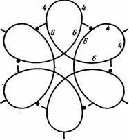 Образцы, выполненные двумя челноками. Узор из цветков | Страничка для рукодельниц