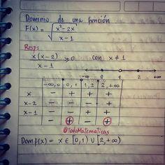 Dominio de una función... Para dominar muy bien este tema, debes aprender a responder Inecuaciones y algunas propiedades básicas de Álgebra de funciones... Necesidad una ayuda??? Contactanos y no te arrepentirás... #TodoMatematicas tu mejor elección... #Clases #Tareas #Trabajos #Talleres #Pruebas #Parciales #Actividades #Ayuda #Calculo #Algebra #Geometria #Analisis #Trigonemetria #UCAB #ULA #IUTIRLA #UCV #USB #USM #IPC #UPEL #ENAHP #UAH #UC #Universidad #Matemáticas