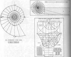 Channelling God From Within: Viktor Schauberger- Nature Was My Teacher Fractal Geometry, Sacred Geometry, Viktor Schauberger, Squaring The Circle, Sacred Garden, Structured Water, Magick Book, Be My Teacher, Math Art