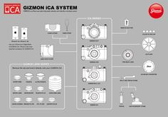GIZMON iCA SYSTEM
