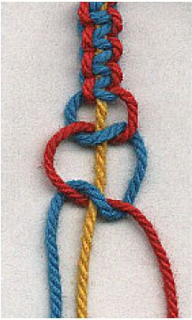 Tutorial: Macrame bands By Stefan. This tutorial is supposed to teach you how to make macrame bands in different styles. They can be used as bracelets, belts, or just for decoration. Under each image I will indicate what knot you need to make the band. Reversed half-hitches. Square knots. Square knots. Hitches. Double Hitches. Hitches. Square knots.