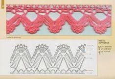 Image result for bicos de croche com graficos