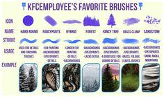 Here are a few of KFCemployee.deviantart.com's  favorite brushes on #deviantART.